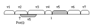 Faktoryzacja typu LZ